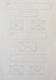 vereinfachte Skizze: Blogartikel.